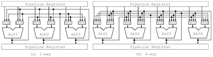 journal of low power electronics and applications an open access