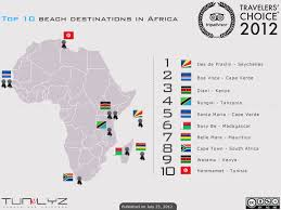 top 10 destinations in africa visual ly
