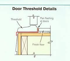 Exterior Door Threshold Installation Exterior Door Threshold Detail Curtain Wall To Roof Detail