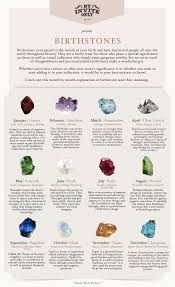 birthstones birthstones what do they mean u2013 by invite only
