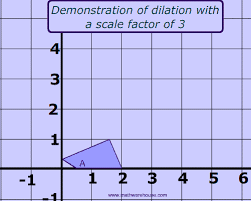 dilations in math how to perform a dilation formula and