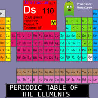 Khan Academy Periodic Table Projects Khan Academy
