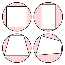 cyclic quadrilateral wikipedia