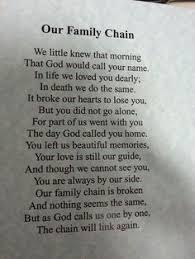 Words Of Comfort For Loss Of Sister My Funeral Death Is Nothing At All Google Search Read Me