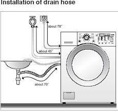 washer that hooks up to sink updated combo washer dryer hookup moving pipes