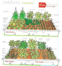 Herb Garden Layout Perennial Herb Garden Layout Ideas Garden Of The Gods Winter