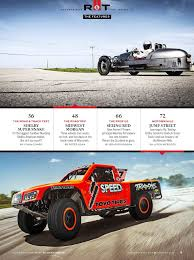 Pirelli Tires Scorpion Zero Low Profile Racing Street Road Track Competition Suv Truck Motorcycle Road U0026 Track October 2015 Calameo Downloader