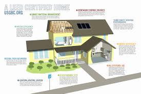 high efficiency home plans 47 fresh passive solar house plans house floor plans concept