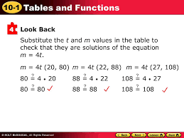 Table To Equation 10 1 Tables And Functions Learn To Use Data In A Table To Write An