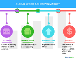 housing trends 2017 top 3 trends impacting the global wood adhesives market through