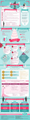 how to become a wedding planner wedding planner how to become a big day planner infographic