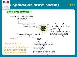cuisines centrales le paquet hygiène et la restauration collective ppt