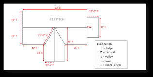 Hip And Valley Roof Calculator How To Figure Metal Roofing Materials Best Buy Metals