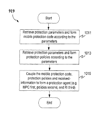 patent us8677494 malicious mobile code runtime monitoring system