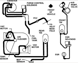 solved i u0027m looking for a vacuum schematic for a 1984 fixya