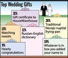 wedding gift jokes wedding enjoyed by no one but onions wedding and wedding