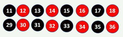 Ganar Ruleta Casino Sistemas Estrategias Y Trucos Para - el método makrosort el mejor truco sistema tip estrategia para