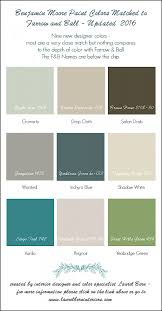 9 new farrow u0026 ball colors 2016 matched to benjamin moore