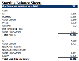 Opening Day Balance Sheet Template Lbo Modeling Test Exle Of Walls