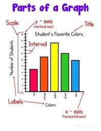 350 best math ideas images on pinterest teaching math