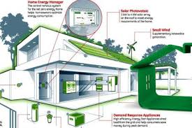 energy saving house plans energy saving homes design gorgeous how to design an energy