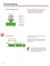 Ssp Flags Ssp 208 2 Klimaanlagen Im Kfz