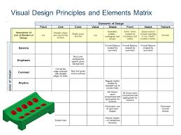 design elements matrix elements and principles ppt video online download