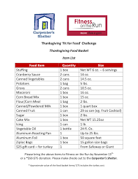 the complete fit for food food donation list fitness on the run