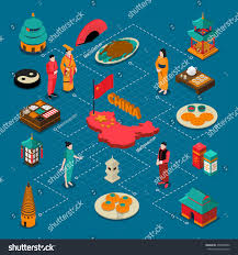 composition cuisine china touristic isometric composition culture cuisine stock vector