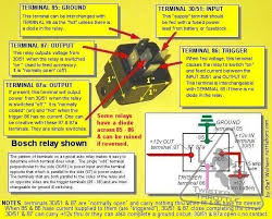 cute 5 pin relay wiring diagram driving lights automotive 5 pin