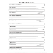 an overview of the types of graphic organizers for teachers