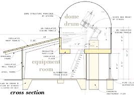 Slab Home Floor Plans Modern House Plans By Gregory La Vardera Architect New Mexico