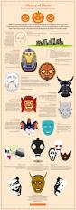 halloween classical a history of masks for halloween visual ly
