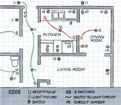 best 25 electrical layout ideas on pinterest kitchen layouts
