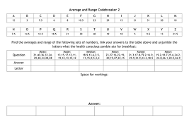 codebreakers average and range by alutwyche teaching resources
