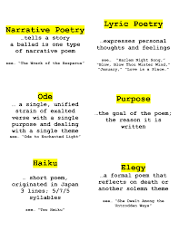 fifth grade essay samples narrative poem definition and examples google search poetry narrative poem definition and examples
