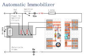 index of circuits alarm