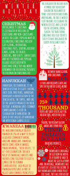 winter facts advantage solutions careers