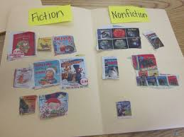 Halloween Crafts For 1st Graders First Grade Fairytales Fun Fiction Vs Nonfiction Activity