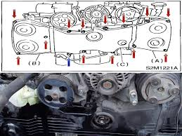 replacing a water pump how to u0027s timing belt and water pump replacement