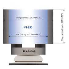 vt 950 vertical turning centers