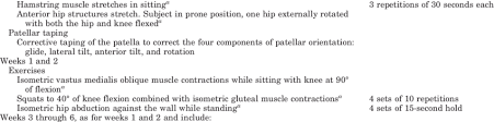 tilt table protocol for physical therapy elements of physical therapy intervention all treatments stretches