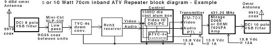 Radio Repeater Circuit Diagram Atv W6org Application Notes