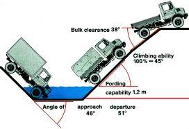 mercedes truck unimog mercedes unimog u1300l 4x4 drop side cargo truck ex for