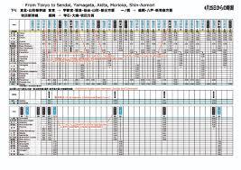 Shinagawa Station Map Fukushima Japan Rail Pass And Rail Travel In Japan Complete