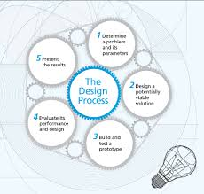 concept design definition 4 towards system of systems concepts