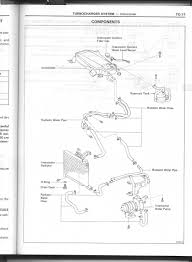 celica all trac u0026 gt four online documents