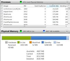 Download More Ram Meme - 5 ways to clear memory increase ram on your windows computer