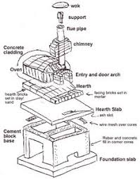 Brick Oven Backyard by Free Plans For A Brick Outdoor Pizza Oven I Have Designed This