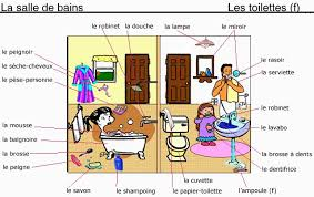 vocabulaire de la chambre clase de frances vocabulaire la maison